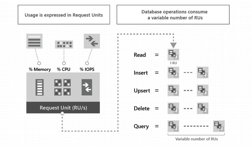 Dedicated server providers usa d