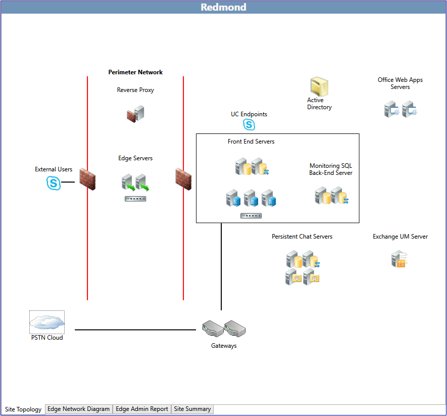 Edit The Topology In Skype For Business Server 2015