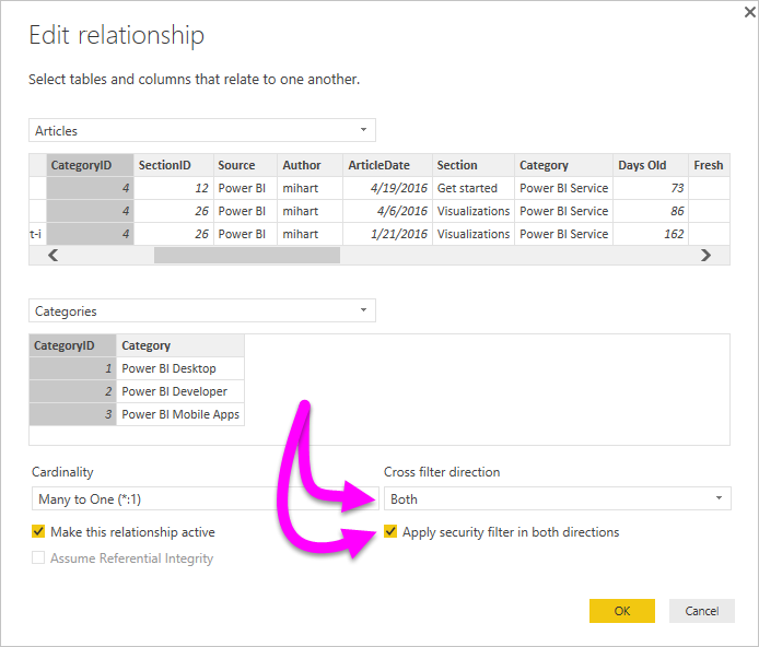 Configureer filteren in twee richtingen in Power BI Desktop.