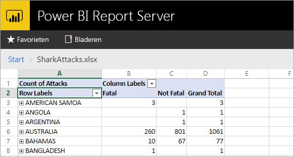 Excel Werkmappen Hosten Met Behulp Van Office Online Server