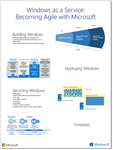 windows 10 and windows 10 mobile windows 10 microsoft docs