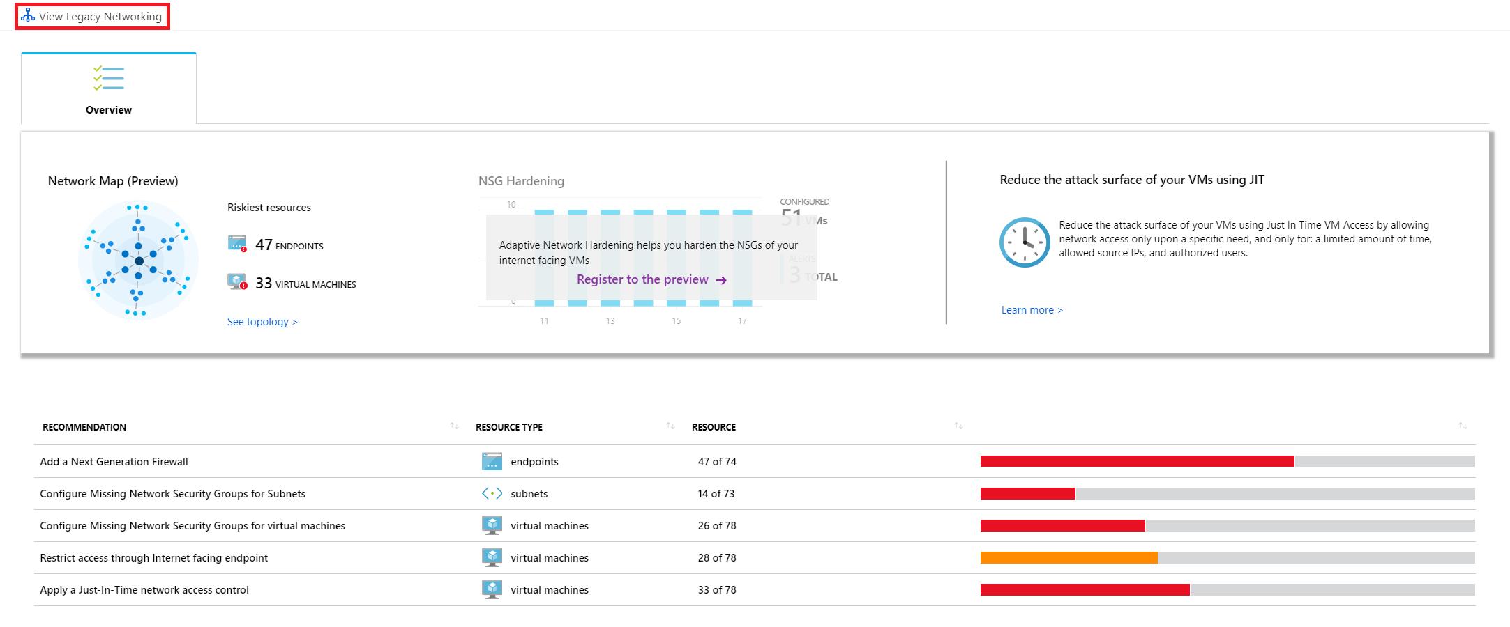 8c66c33370106f Ochrona zasobów sieciowych w usłudze Azure Security Center ...