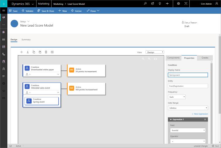 Captura de tela do designer de modelo de pontuação de cliente potencial
