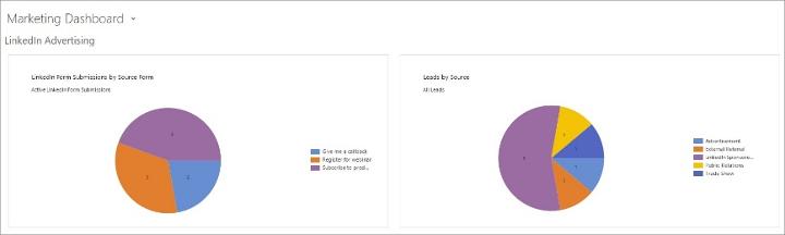 Captura de tela da análise do LinkedIn