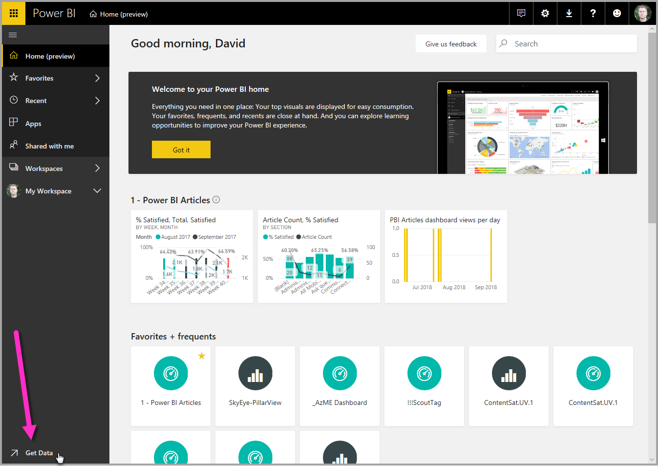 Painéis do Power BI