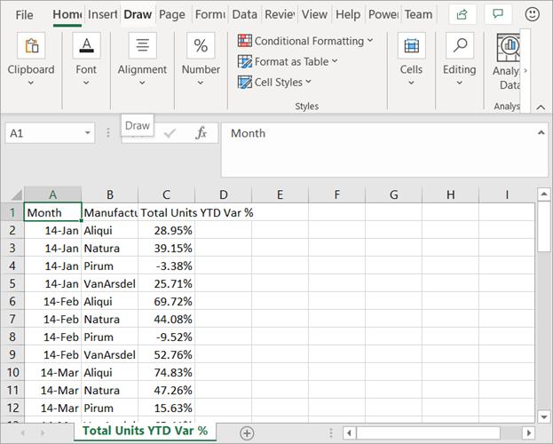 Acumulado do Total de Unidades no Excel