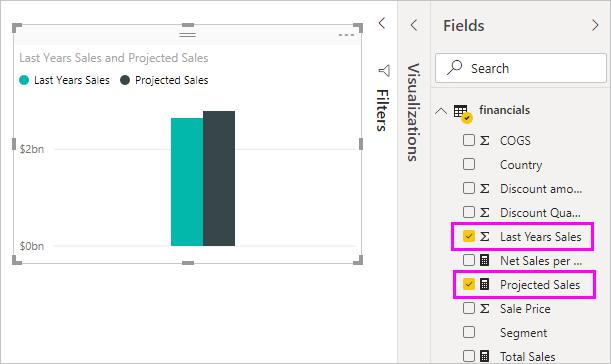 Novo visual de Projected Sales