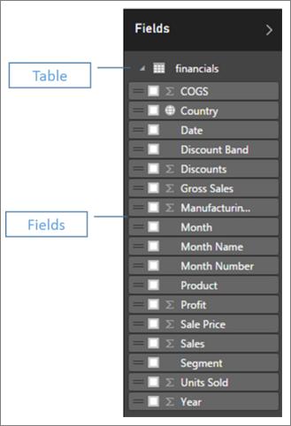 O aspeto dos dados do Excel no painel Campos