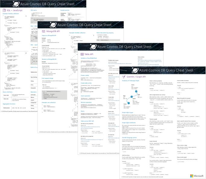 Azure Cosmos DB PDF query cheat sheets   Microsoft Docs