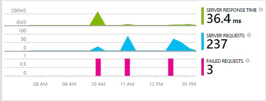 Пример приложения java с базой данных