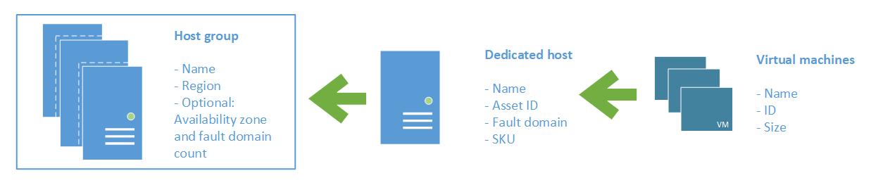 How to run dedicated server ark pc