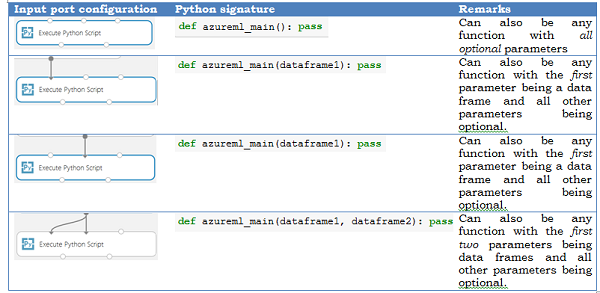 class ix input function in python