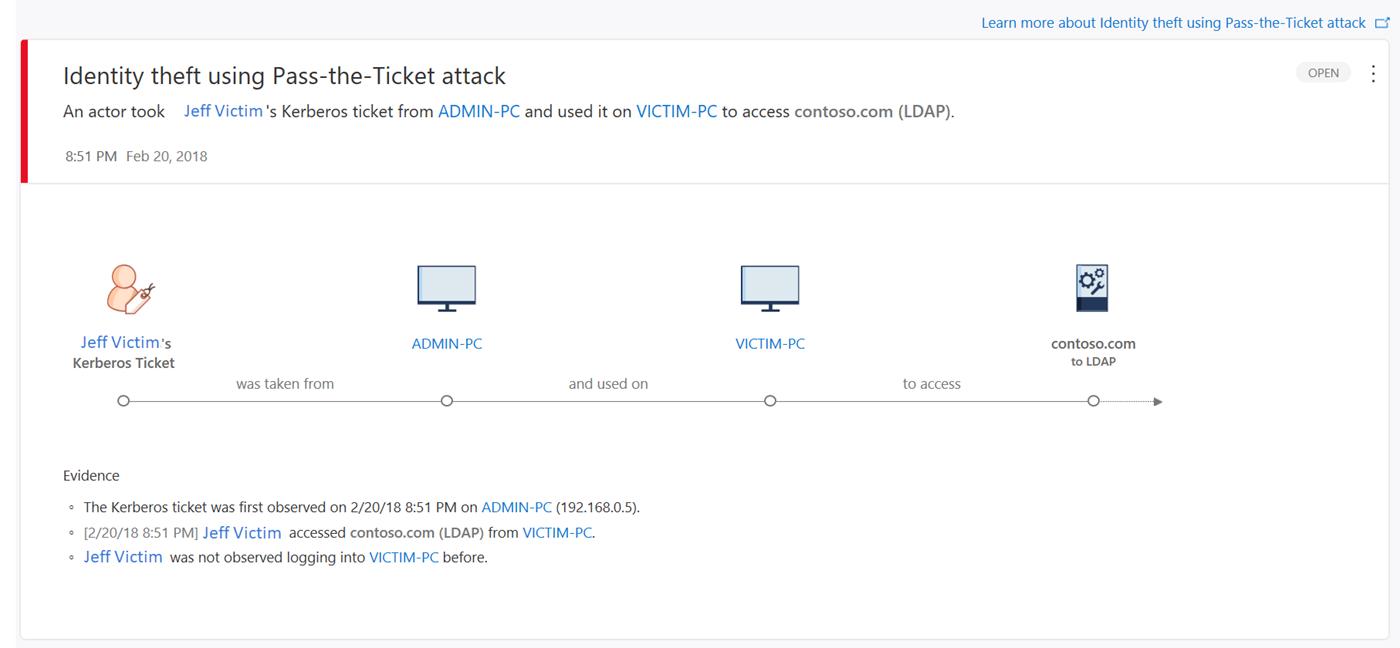 пример экрана Azure ATP для атаки pass-the-ticket