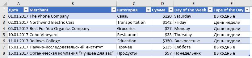 Таблица с новым вычисляемой колонкой в Excel.