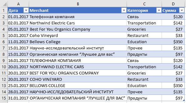 Таблица с новыми строками в Excel.