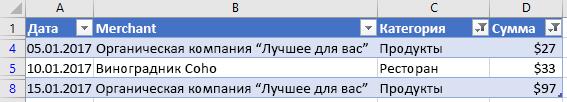 Данные таблицы фильтруются в Excel.