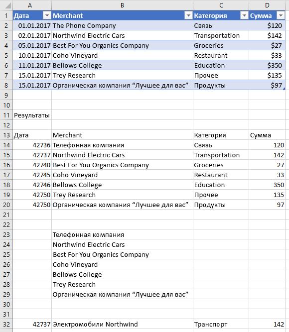 Таблица данных в Excel.