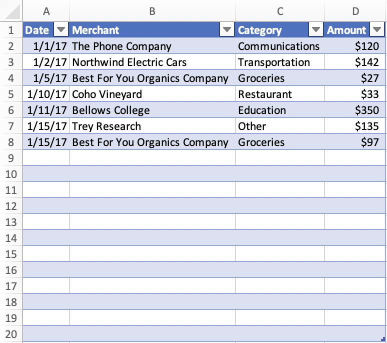 Таблица с несколькими пустыми строками в Excel.