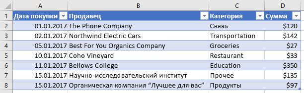Таблица с новым именем столбца в Excel.