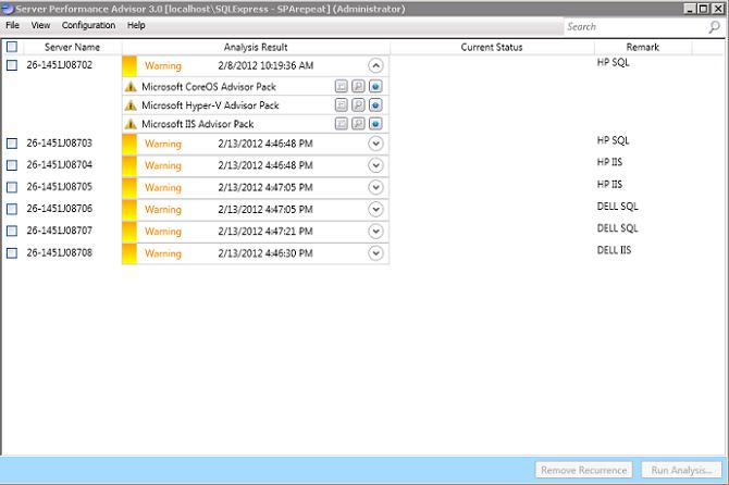 Руководство пользователя по Server Performance Advisor Micro