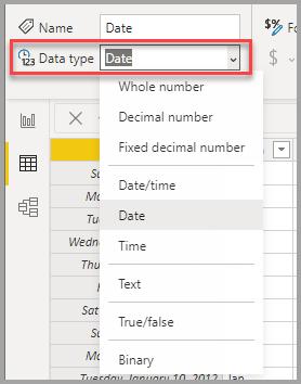 Bezpečné dátumové údaje lokalít
