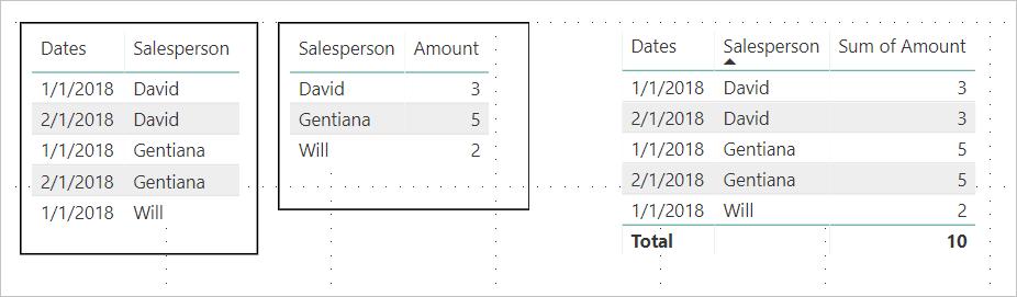 zadarmo online Latinskej dátumové údaje lokalít