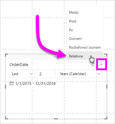 Partnera na dátumové údaje lokalít