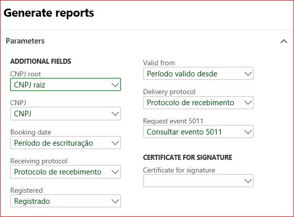 dating etikette i Brasilien hvor ofte skal du høre fra en person, du re dating
