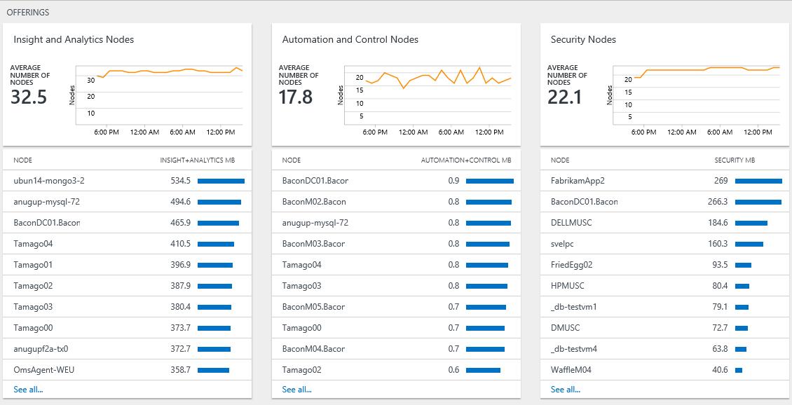 analyze data usage in log analytics microsoft docs