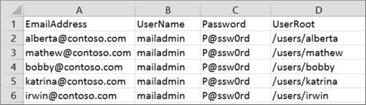 Courier IMAP için örnek bir geçiş dosyası