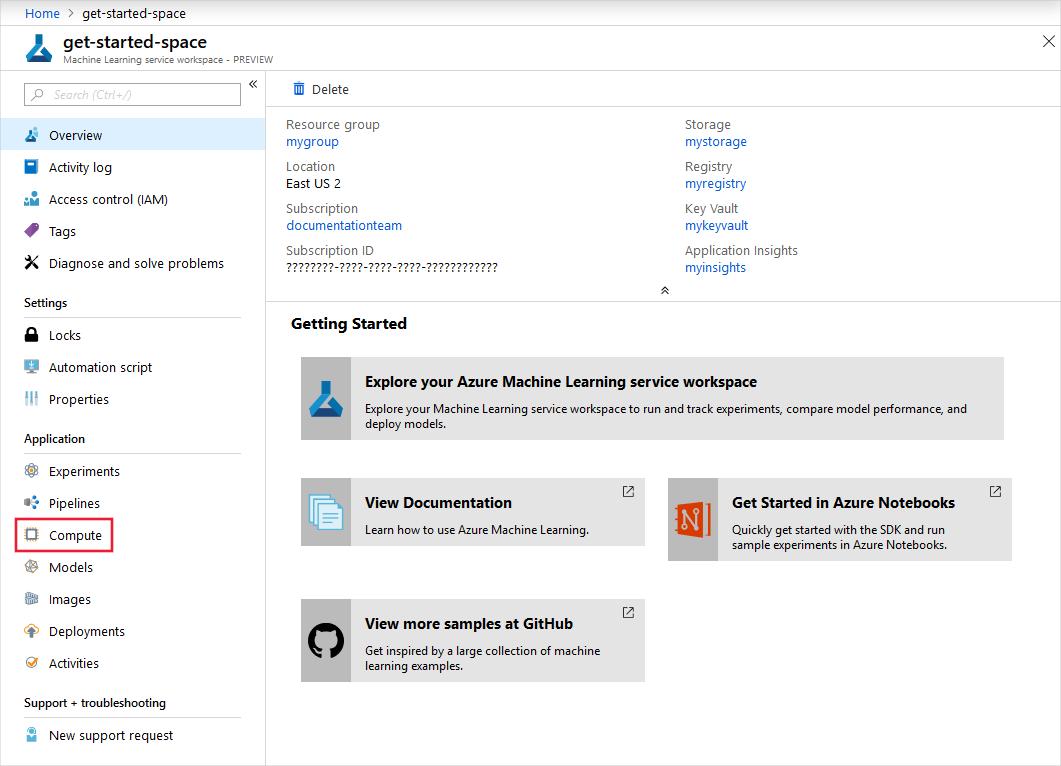Windows hizmetleri için ana makine işlemi. Bu nedir: temel kavramlar