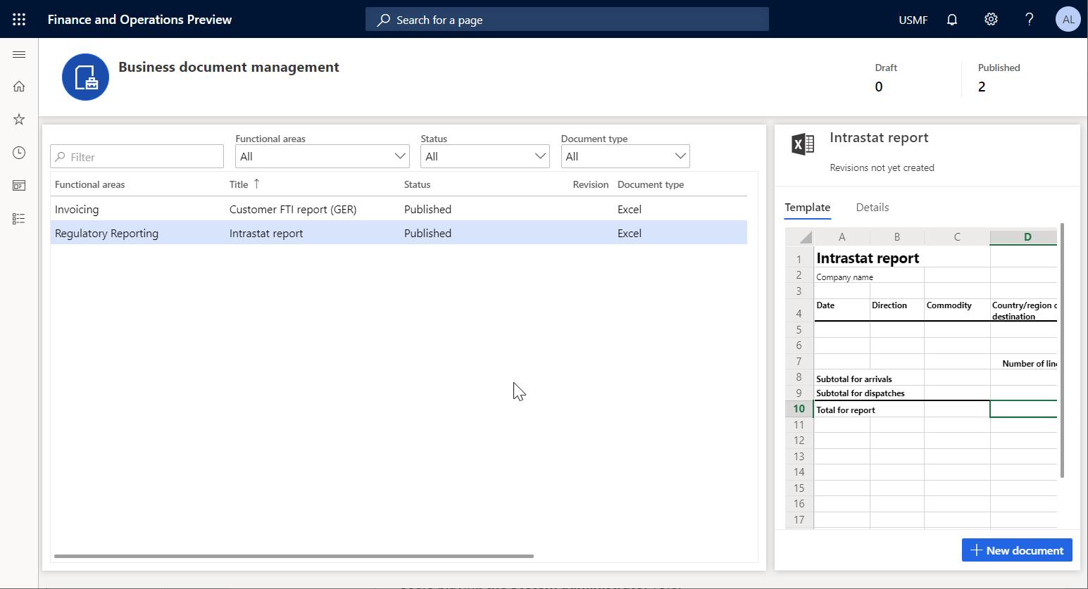 Is Belgesi Yonetimine Genel Bakis Microsoft Docs