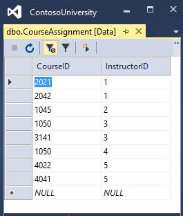 SSOX 中的 CourseAssignment 数据